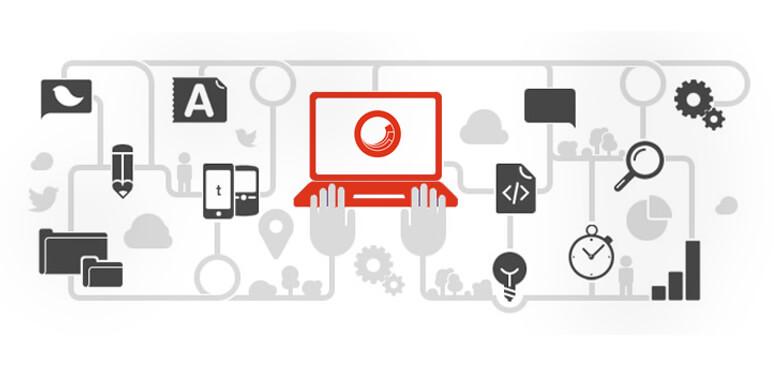 Professional Sitecore CMS Development