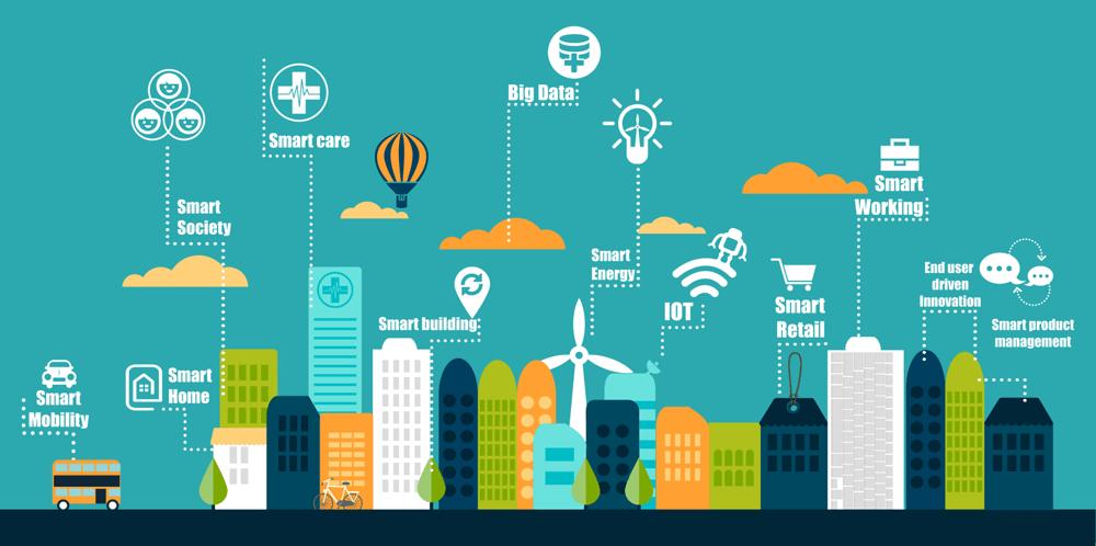 IoT Business Process