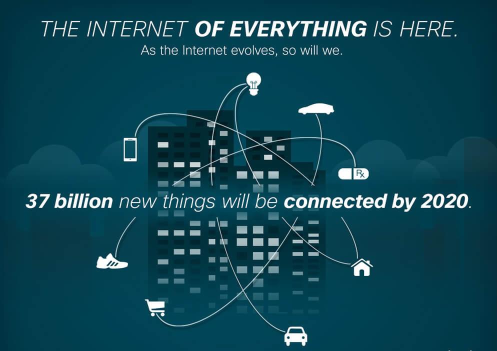 InternetOfEverything